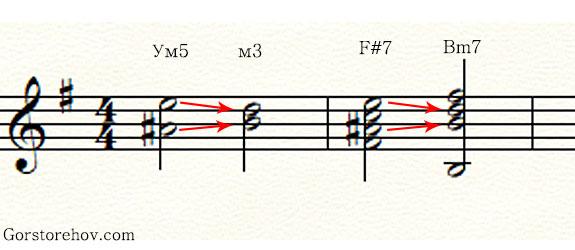 Строим аккорды вокруг интервалов
