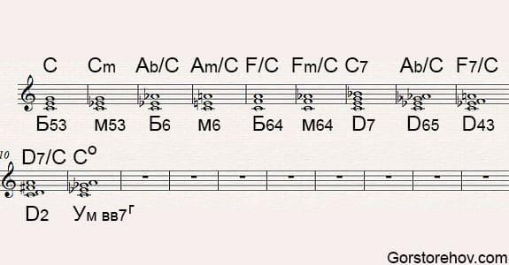 11 аккордов в нотах