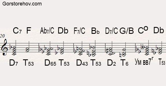 Доминантовые аккорды с разрешением