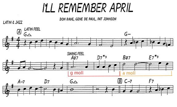 Гармония I'll remember april