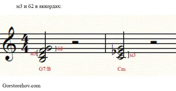 б2 и м3 в аккордах