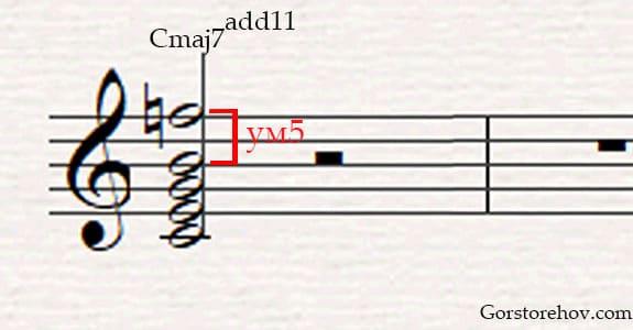 обычная 11 ступень в аккорде