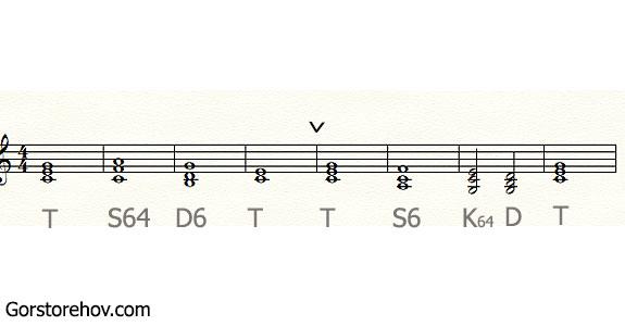 Ноты базовой гармонии