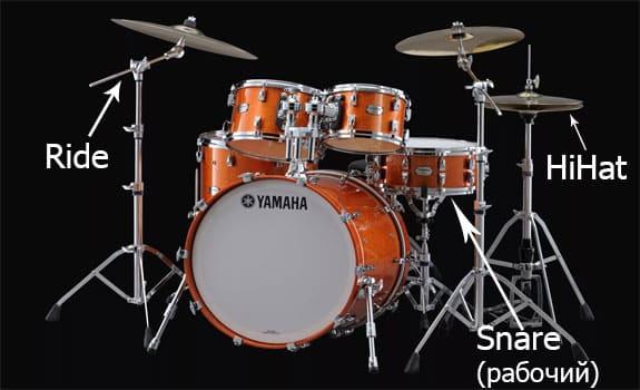 Где у барабанов райд, рабочий, хай-хэт