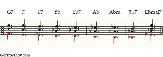 Красивое сочетание аккордов пример 2