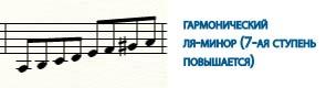 минорные гаммы - гармонический ля-минор