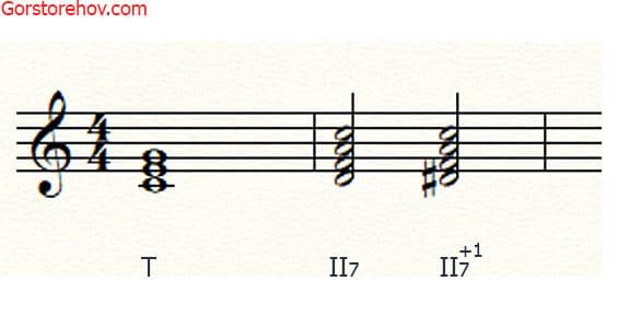 Альтерированный аккорд 2-ой ступени