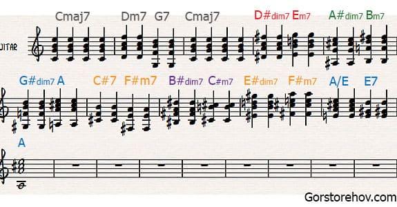 Схема перехода из До мажора в Ля мажор в нотах