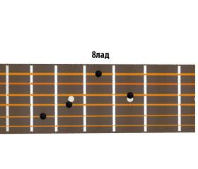 аккорд ля-минор семь - третий вариант