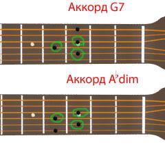 аккорды G7 и Abdim