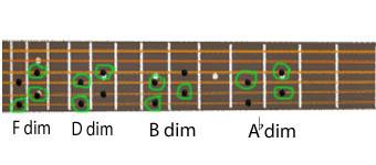 уменьшенные аккорды, заменяющие G7