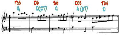 Анализ музыкального произведения Menuet BWV Ahn. 114 часть вторая первая строчка