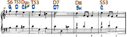 Анализ музыкального произведения Menuet BWV Ahn. 114 часть вторая вторая строчка