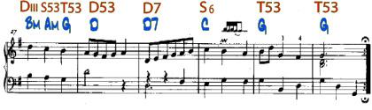 Анализ музыкального произведения Menuet BWV Ahn. 114 часть вторая третья строчка