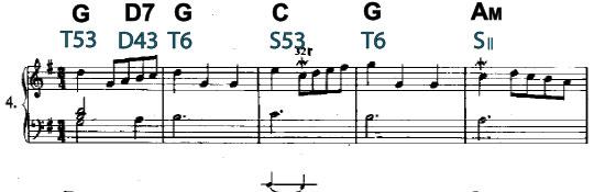 анализ музыкального произведения строка 1