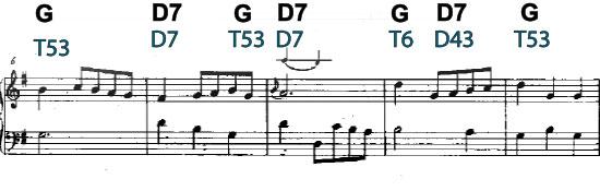 анализ музыкального произведения строка 2