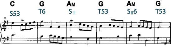 анализ музыкального произведения строка 3