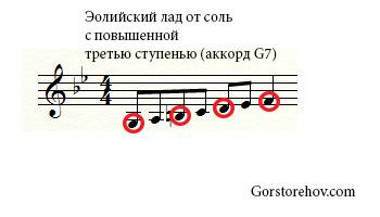 Звукоряд для аккорда G7