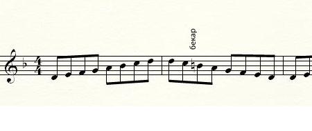 обозначение нот