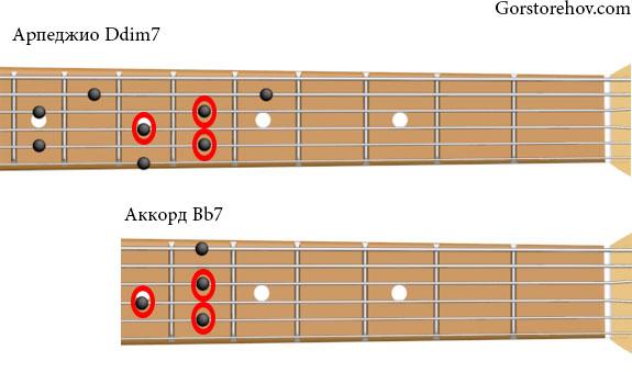 Аккорд Bb7 и арпеджио Ddim7