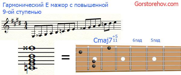 Гармонический Ми мажор с повышенной второй ступенью
