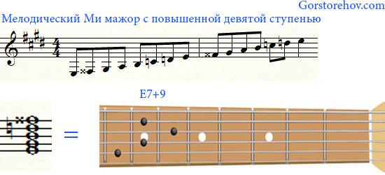 Мелодический Ми мажор с повышенной девятой ступенью