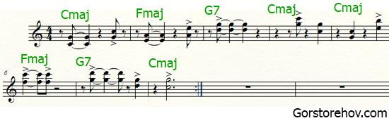 Интервалы чистая кварта и чистая квинта вместо аккордов - ноты