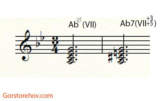 Альтерированный аккорд от седьмой ступени в мажоре