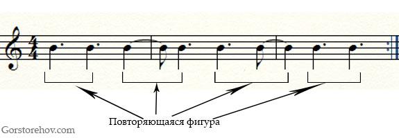 Ритм в размере четыре четверти