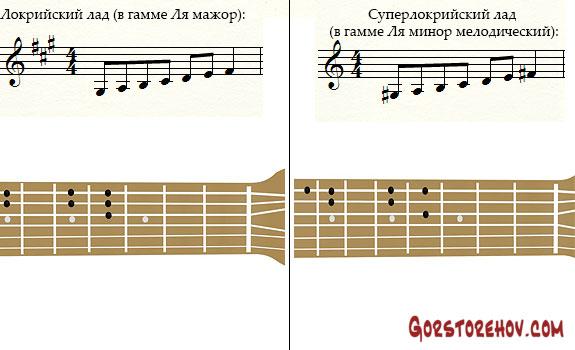 Суперлокрийский лад в мелодическом ля миноре и локрийский лад