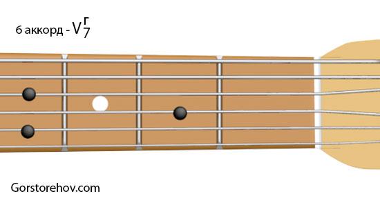 Как взять доминантсептаккорд в Ми миноре на гитаре