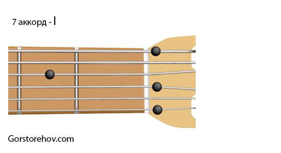 Как взять тонику Ми минор на гитаре