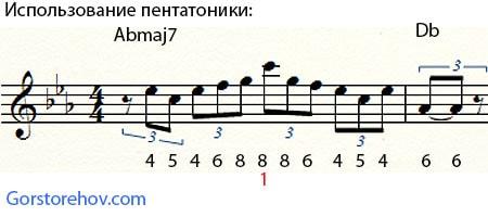 1 фраза для аккорда Ab