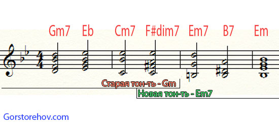 Энгармоническая модуляция из Соль минора в Ми минор через уменьшенный септаккорд