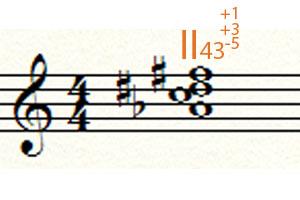 Альтерированный субдоминантовый аккорд от второй ступени или аккорд с увеличенной секстой