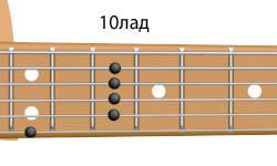 аккорд G13 на гитаре