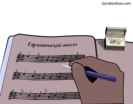 Музыкальный анализ