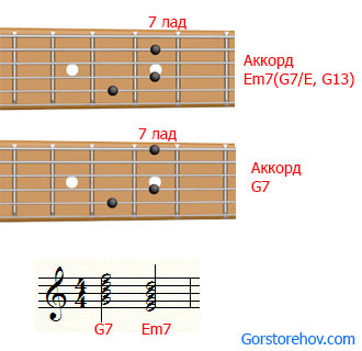 пример замен аккордов