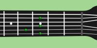 аккорд Сm7