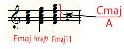 часть аккорда Fmaj11