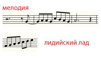 как подобрать аккомпанемент к мелодии - лидийский лад и мелодия