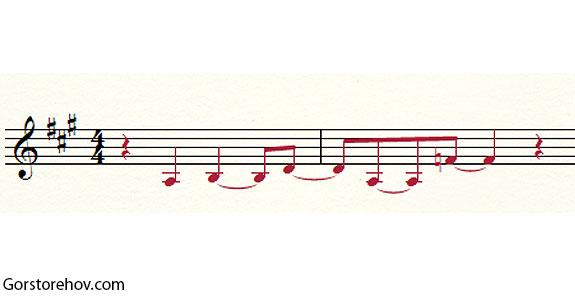 Импровизируем в Ля мажоре - отрезок второй (басы)