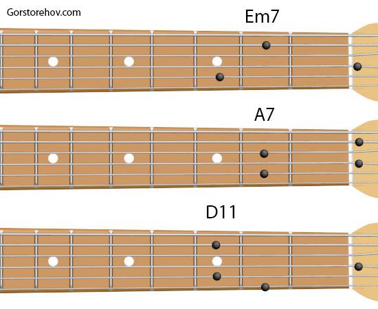 Необычные варианты аккордов на гитаре