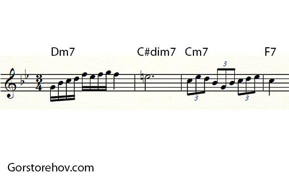 Последовательность фраз на четыре аккорда