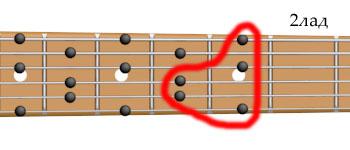 аккорд G7 с повышенной квинтой в целотонной гамме
