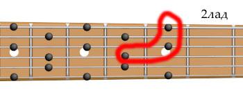 аккорд G7 в целотонной гамме