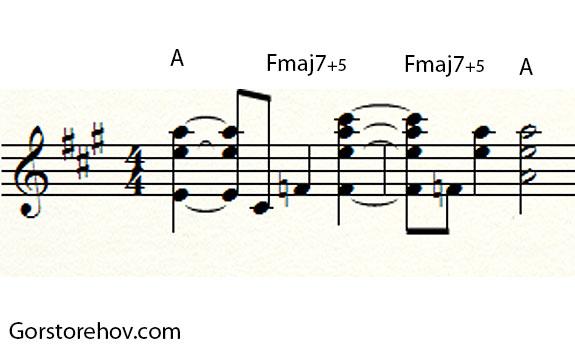 Каденция с использованием большого увеличенного септаккорда