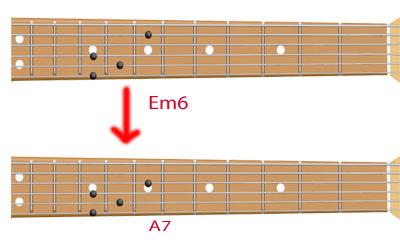 Аккорды Em6 и A7