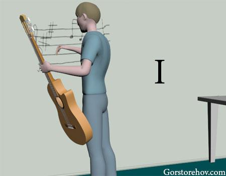 Как написать музыку в ля мажоре