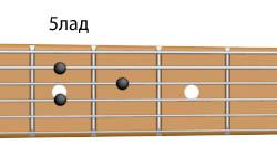 аккорд D7